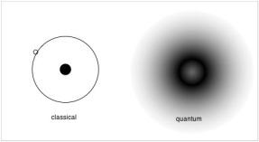 classic_vs_quantum