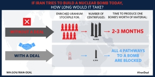 iranDeal_graphics_4_dealorNoDeal