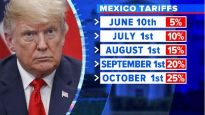 tariffs_mexico